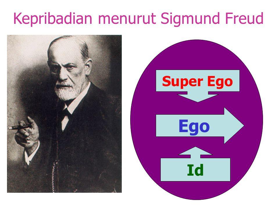 Ego Super Ego Id Kepribadian menurut Sigmund Freud