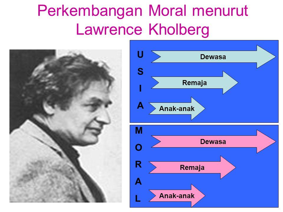 Perkembangan Moral menurut Lawrence Kholberg USIAUSIA MORALMORAL Anak-anak Remaja Dewasa Anak-anak Remaja Dewasa