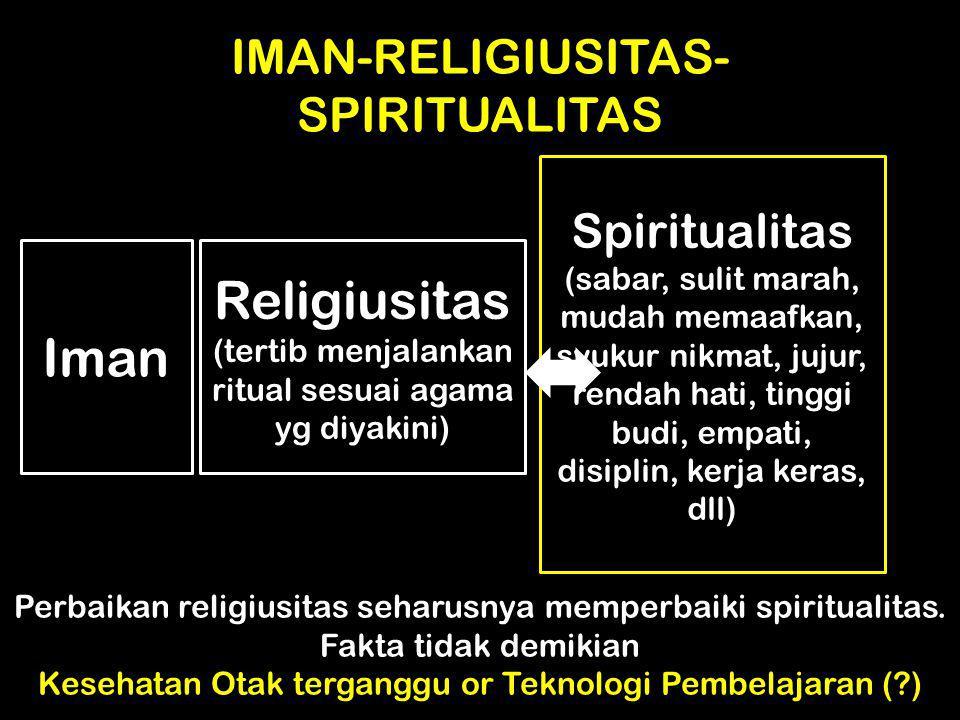 IMAN-RELIGIUSITAS- SPIRITUALITAS Iman Religiusitas (tertib menjalankan ritual sesuai agama yg diyakini) Spiritualitas (sabar, sulit marah, mudah memaa