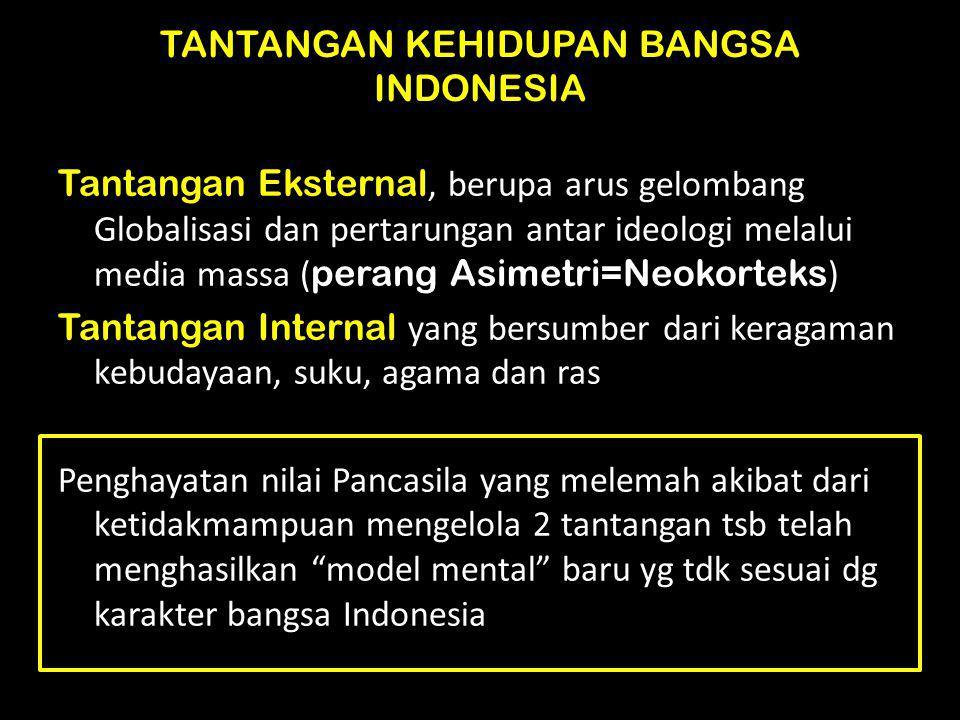 TANTANGAN KEHIDUPAN BANGSA INDONESIA Tantangan Eksternal, berupa arus gelombang Globalisasi dan pertarungan antar ideologi melalui media massa ( peran