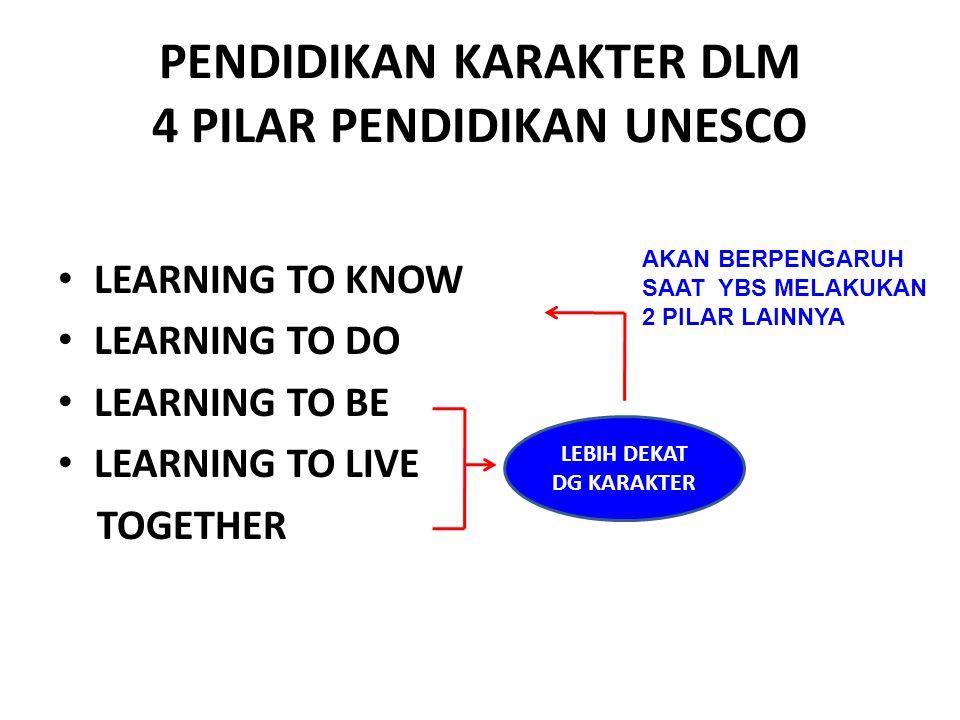 PENDIDIKAN KARAKTER DLM 4 PILAR PENDIDIKAN UNESCO LEARNING TO KNOW LEARNING TO DO LEARNING TO BE LEARNING TO LIVE TOGETHER AKAN BERPENGARUH SAAT YBS MELAKUKAN 2 PILAR LAINNYA LEBIH DEKAT DG KARAKTER
