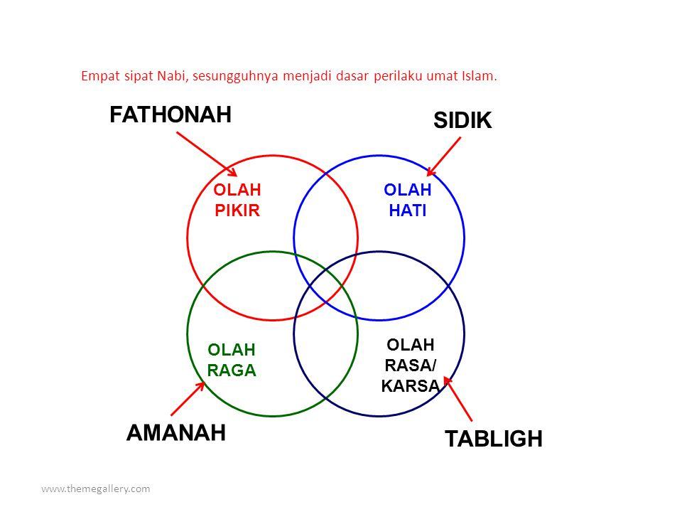 www.themegallery.com OLAH HATI OLAH PIKIR OLAH RASA/ KARSA OLAH RAGA SIDIK TABLIGH FATHONAH AMANAH Empat sipat Nabi, sesungguhnya menjadi dasar perilaku umat Islam.