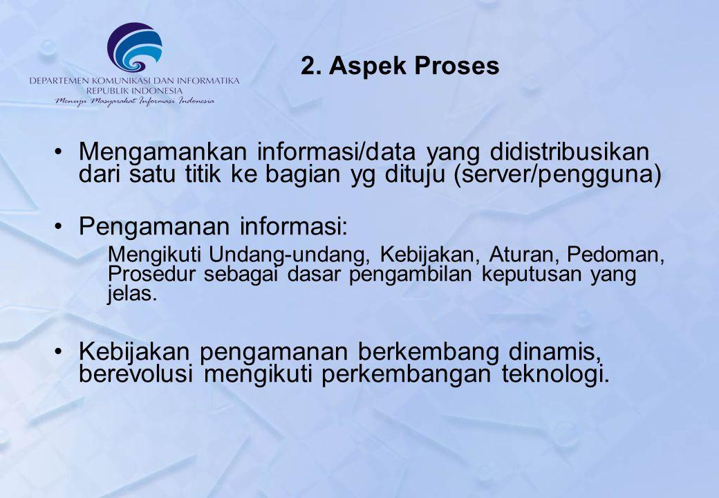 2. Aspek Proses Mengamankan informasi/data yang didistribusikan dari satu titik ke bagian yg dituju (server/pengguna) Pengamanan informasi: Mengikuti