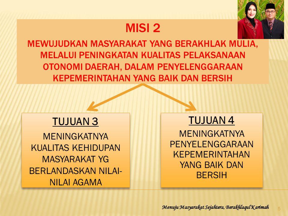 MISI 2 MEWUJUDKAN MASYARAKAT YANG BERAKHLAK MULIA, MELALUI PENINGKATAN KUALITAS PELAKSANAAN OTONOMI DAERAH, DALAM PENYELENGGARAAN KEPEMERINTAHAN YANG BAIK DAN BERSIH TUJUAN 3 MENINGKATNYA KUALITAS KEHIDUPAN MASYARAKAT YG BERLANDASKAN NILAI- NILAI AGAMA TUJUAN 3 MENINGKATNYA KUALITAS KEHIDUPAN MASYARAKAT YG BERLANDASKAN NILAI- NILAI AGAMA TUJUAN 4 MENINGKATNYA PENYELENGGARAAN KEPEMERINTAHAN YANG BAIK DAN BERSIH TUJUAN 4 MENINGKATNYA PENYELENGGARAAN KEPEMERINTAHAN YANG BAIK DAN BERSIH Menuju Masyarakat Sejahtera, Berakhlaqul Karimah 5