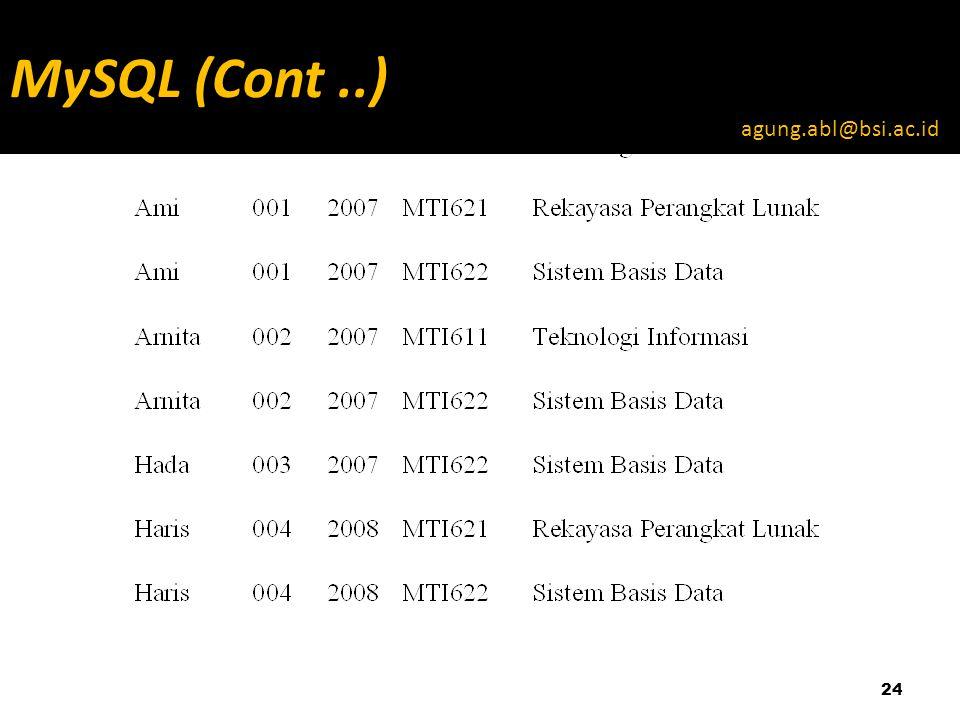 24 MySQL (Cont..) agung.abl@bsi.ac.id