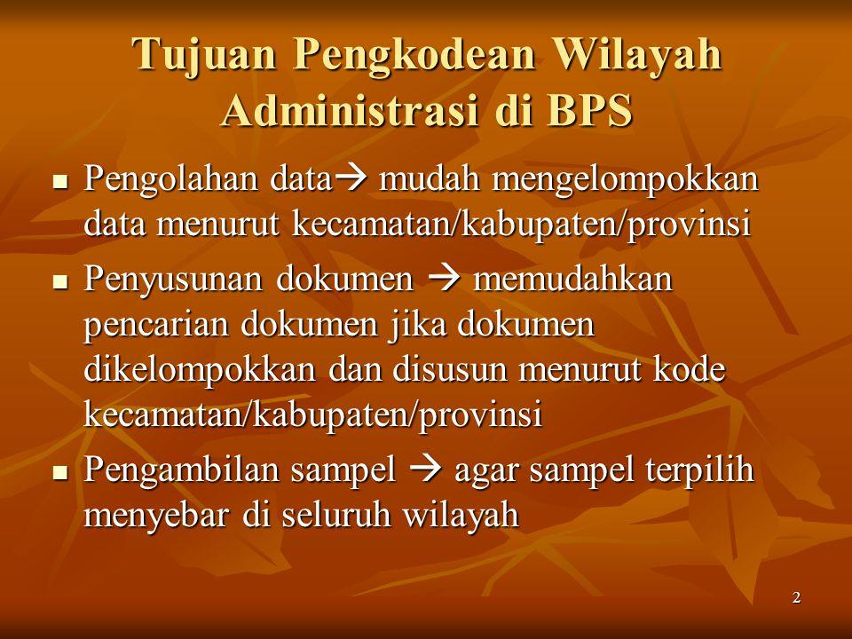2 Tujuan Pengkodean Wilayah Administrasi di BPS Pengolahan data  mudah mengelompokkan data menurut kecamatan/kabupaten/provinsi Pengolahan data  mud
