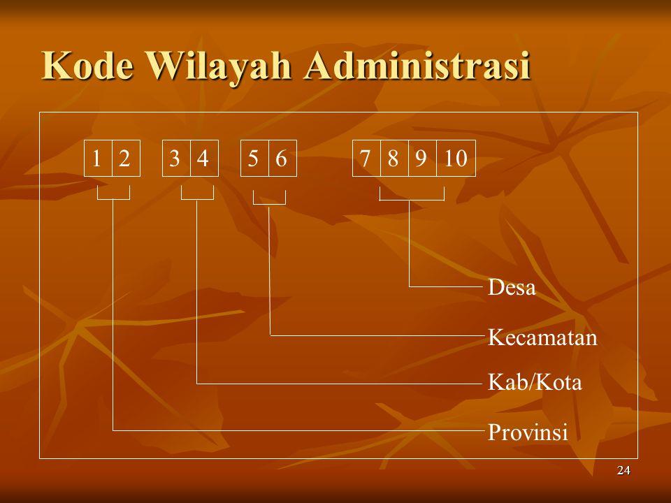 24 Kode Wilayah Administrasi 12345678910 Desa Kecamatan Kab/Kota Provinsi