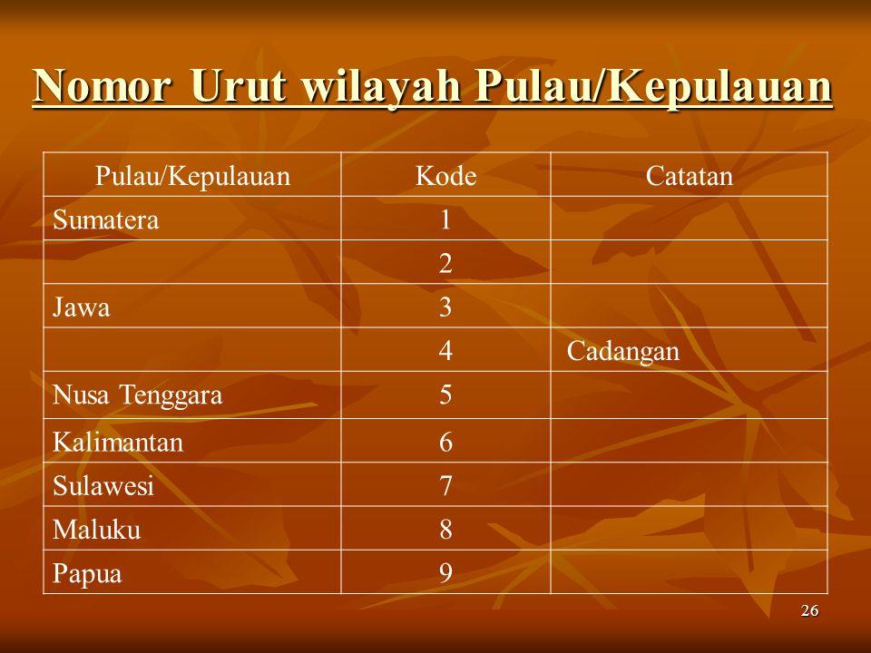 26 Nomor Urut wilayah Pulau/Kepulauan Nomor Urut wilayah Pulau/Kepulauan KodeCatatan Sumatera1 2 Jawa3 4 Cadangan Nusa Tenggara5 Kalimantan6 Sulawesi7
