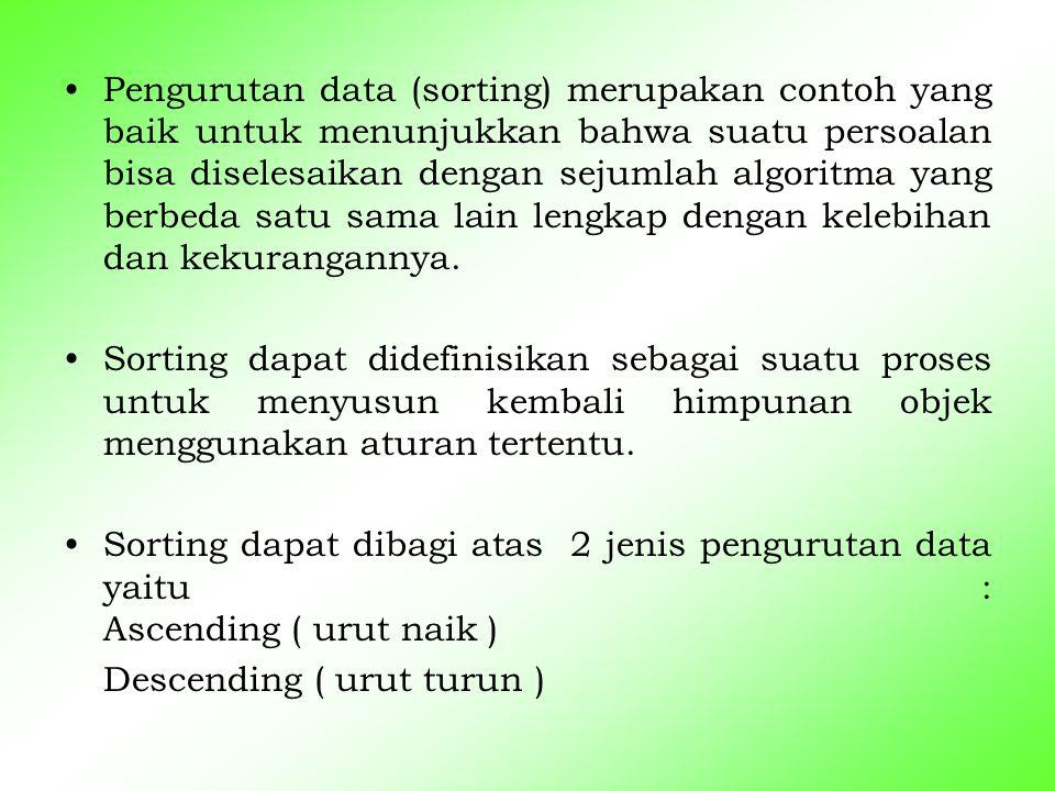 Algoritma sorting secara umum Procedure sort ( list ) ; jika panjang list > 1, kerjakan { bagi list menjadi dua bagian : List_atas dan list_bawah } sort ( list_bawah ) ; sort ( list_atas ) ; gabungkan ( list_bawah, list_atas )