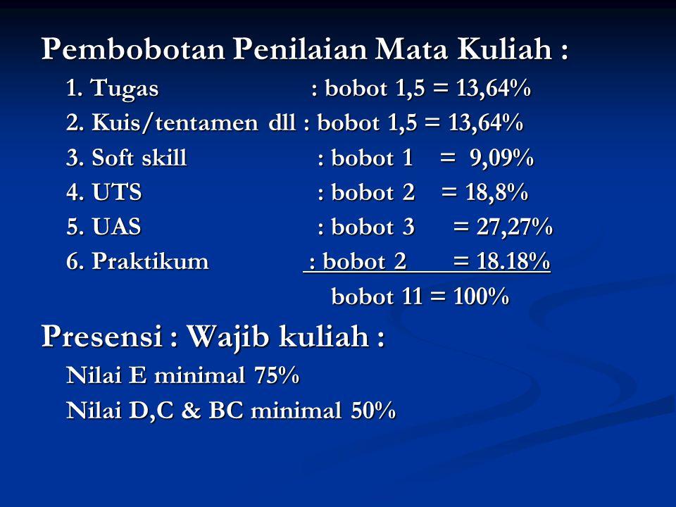 Pembobotan Penilaian Mata Kuliah : 1. Tugas: bobot 1,5 = 13,64% 2. Kuis/tentamen dll : bobot 1,5 = 13,64% 3. Soft skill : bobot 1 = 9,09% 4. UTS : bob