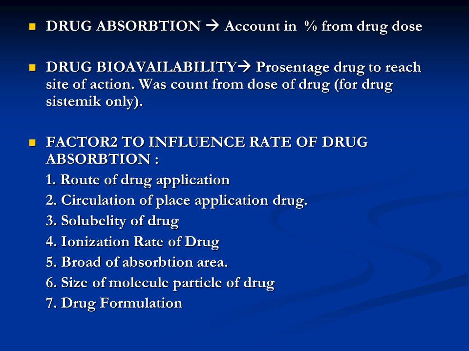 DRUG ABSORBTION  Account in % from drug dose DRUG ABSORBTION  Account in % from drug dose DRUG BIOAVAILABILITY  Prosentage drug to reach site of ac