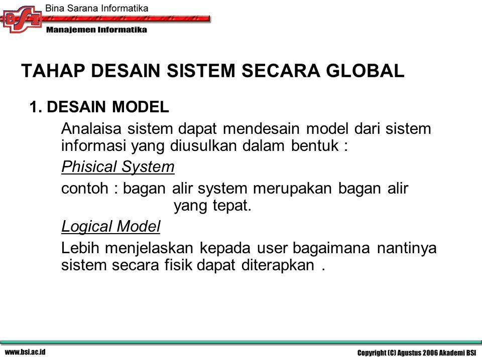 TAHAP DESAIN SISTEM SECARA GLOBAL 1. DESAIN MODEL Analaisa sistem dapat mendesain model dari sistem informasi yang diusulkan dalam bentuk : Phisical S