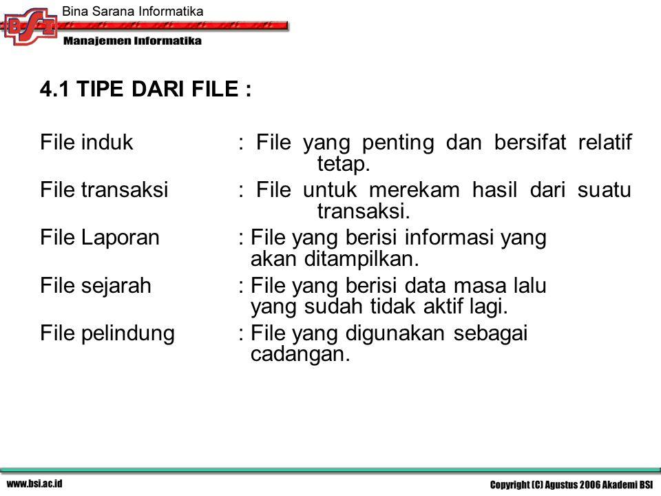 4.1 TIPE DARI FILE : File induk : File yang penting dan bersifat relatif tetap. File transaksi : File untuk merekam hasil dari suatu transaksi. File L