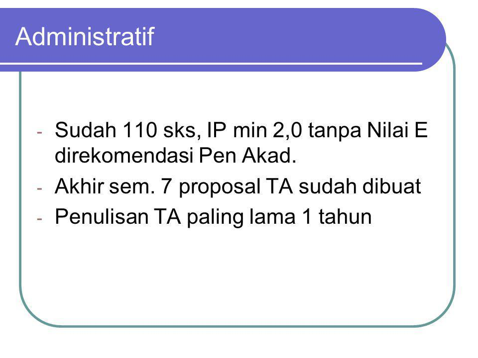 Administratif - Sudah 110 sks, IP min 2,0 tanpa Nilai E direkomendasi Pen Akad.