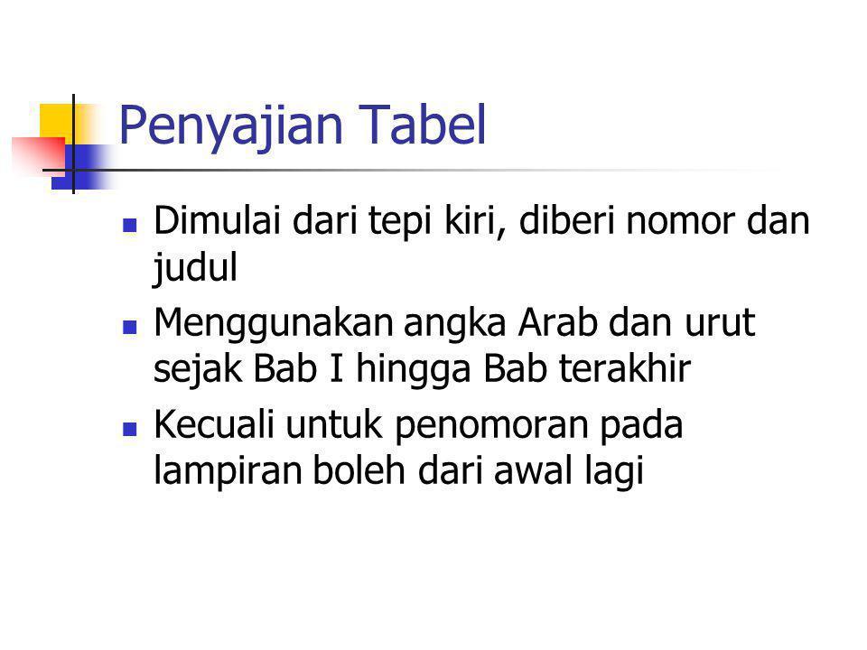 Penyajian Tabel Dimulai dari tepi kiri, diberi nomor dan judul Menggunakan angka Arab dan urut sejak Bab I hingga Bab terakhir Kecuali untuk penomoran pada lampiran boleh dari awal lagi