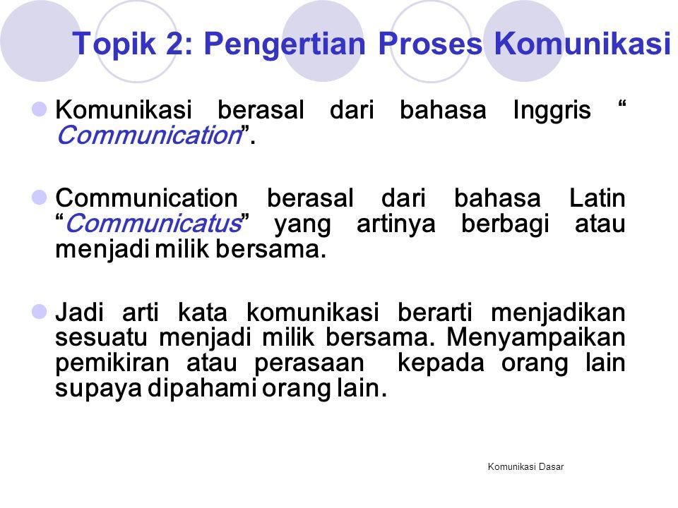Komunikasi Dasar Topik 2: Pengertian Proses Komunikasi Komunikasi berasal dari bahasa Inggris Communication .