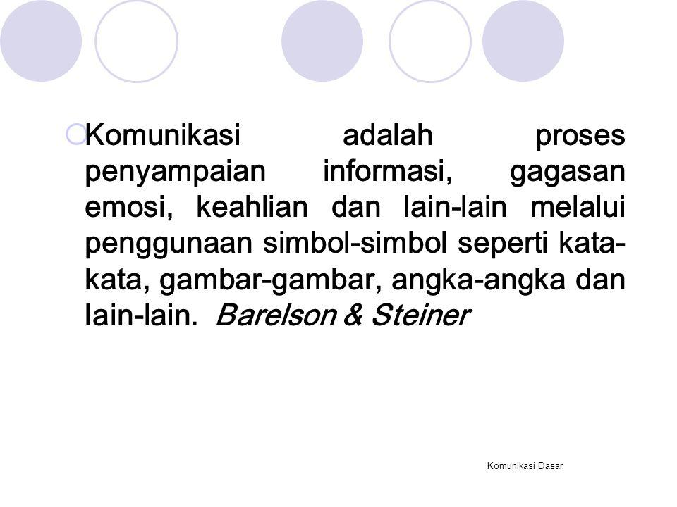 Komunikasi Dasar  Komunikasi adalah proses penyampaian informasi, gagasan emosi, keahlian dan lain-lain melalui penggunaan simbol-simbol seperti kata- kata, gambar-gambar, angka-angka dan lain-lain.