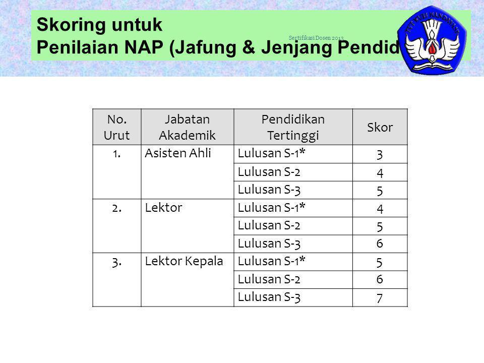 26 Skoring untuk Penilaian NAP (Jafung & Jenjang Pendidikan) Sertifikasi Dosen 2013 No. Urut Jabatan Akademik Pendidikan Tertinggi Skor 1.Asisten Ahli
