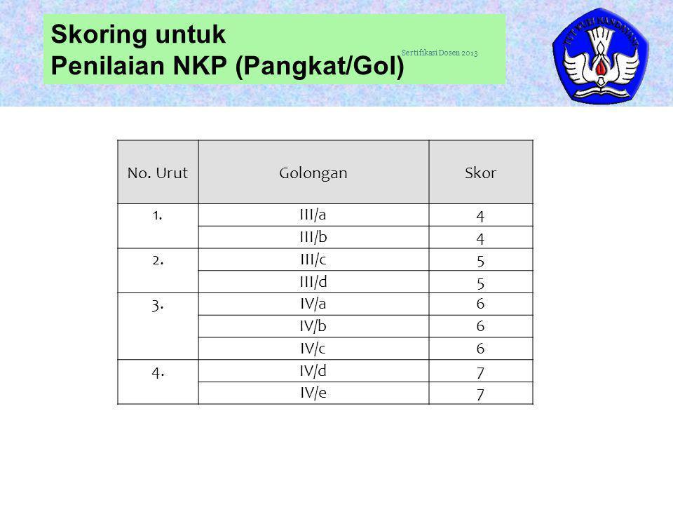 27 Skoring untuk Penilaian NKP (Pangkat/Gol) Sertifikasi Dosen 2013 No. UrutGolonganSkor 1.1.III/a4 III/b4 2.III/c5 III/d5 3.IV/a6 IV/b6 IV/c6 4.IV/d7