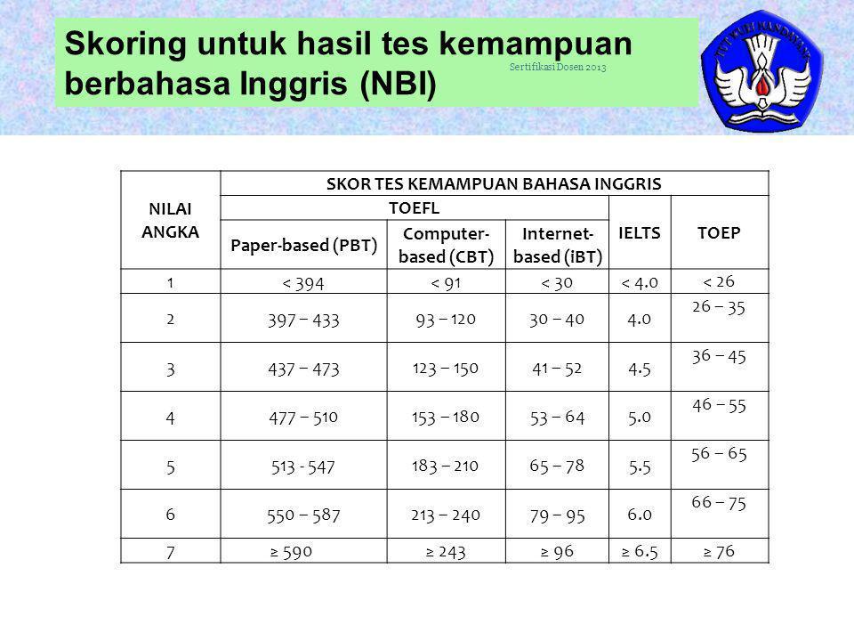 28 Skoring untuk hasil tes kemampuan berbahasa Inggris (NBI) Sertifikasi Dosen 2013 NILAI ANGKA SKOR TES KEMAMPUAN BAHASA INGGRIS TOEFL IELTSTOEP Pape