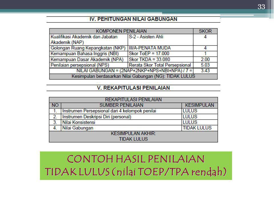 33 CONTOH HASIL PENILAIAN TIDAK LULUS (nilai TOEP/TPA rendah)