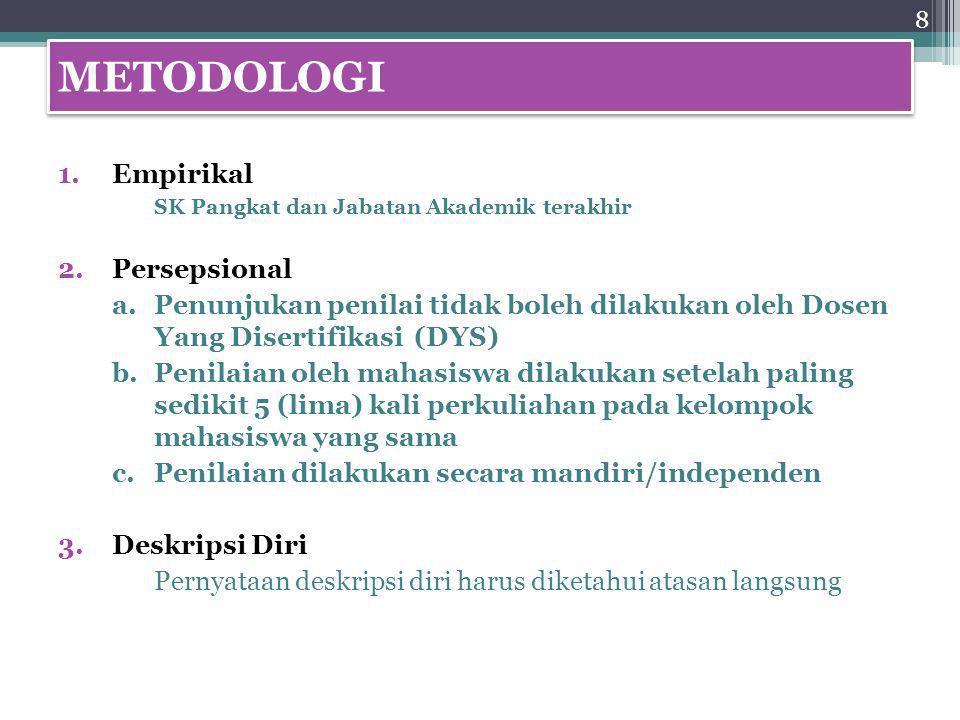 1.Empirikal SK Pangkat dan Jabatan Akademik terakhir 2.Persepsional a.Penunjukan penilai tidak boleh dilakukan oleh Dosen Yang Disertifikasi (DYS) b.P