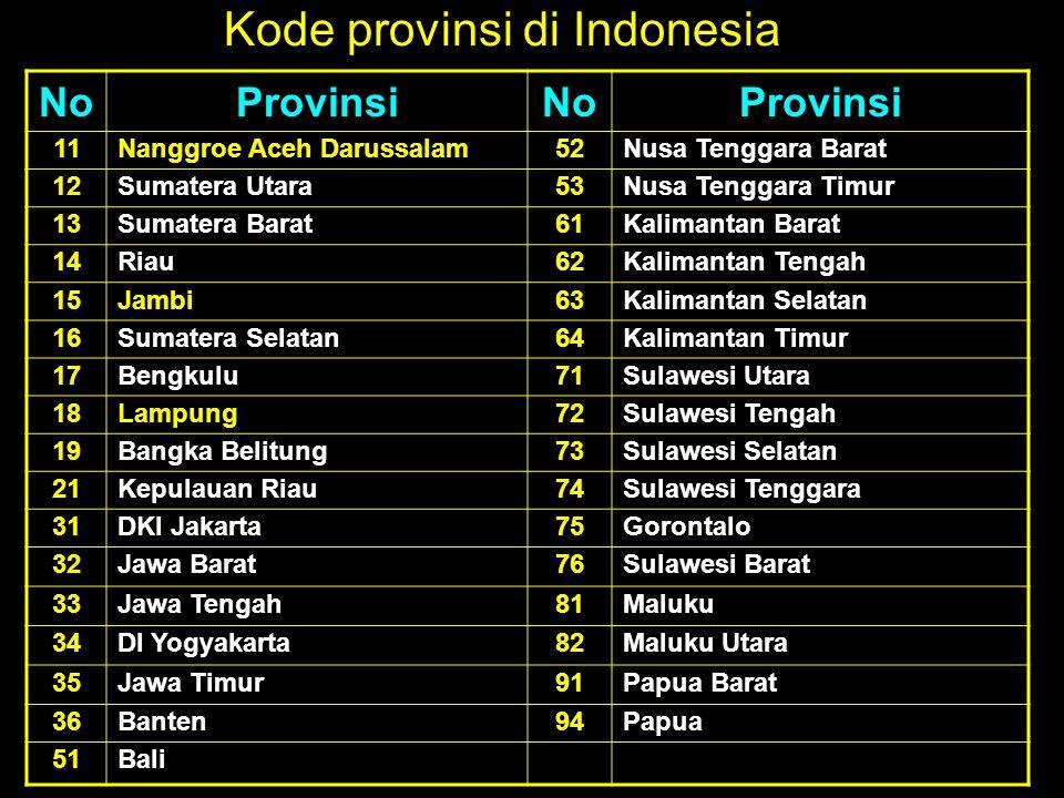 Kode provinsi di Indonesia NoProvinsiNoProvinsi 11 Nanggroe Aceh Darussalam 52 Nusa Tenggara Barat 12 Sumatera Utara 53 Nusa Tenggara Timur 13 Sumater