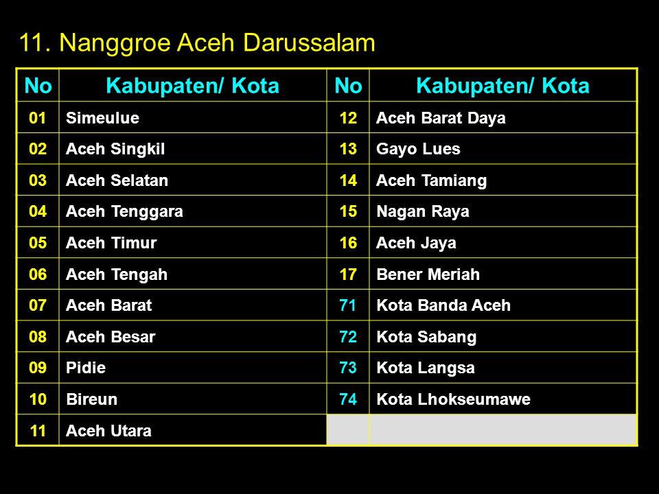11. Nanggroe Aceh Darussalam No Kabupaten/ Kota No 01Simeulue12 Aceh Barat Daya 02 Aceh Singkil 13 Gayo Lues 03 Aceh Selatan 14 Aceh Tamiang 04 Aceh T