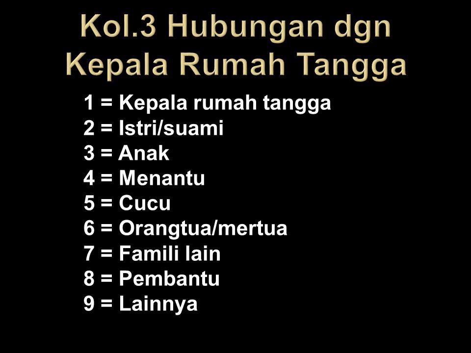 1 = Kepala rumah tangga 2 = Istri/suami 3 = Anak 4 = Menantu 5 = Cucu 6 = Orangtua/mertua 7 = Famili lain 8 = Pembantu 9 = Lainnya