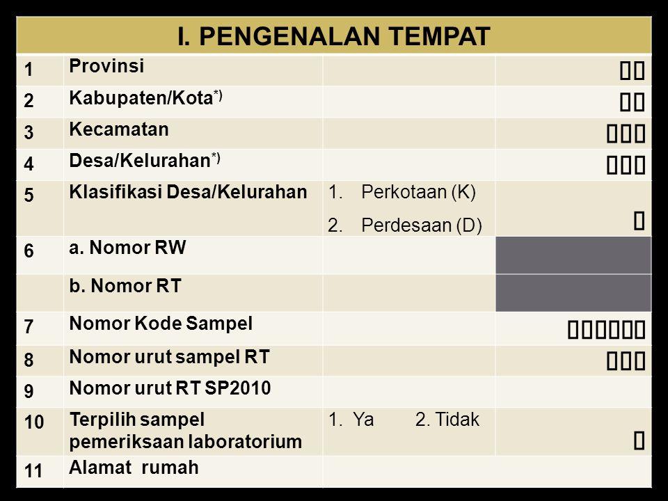 I. PENGENALAN TEMPAT 1 Provinsi  2 Kabupaten/Kota *)  3 Kecamatan  4 Desa/Kelurahan *)  5 Klasifikasi Desa/Kelurahan1.Perkotaan (K) 2.Perdes