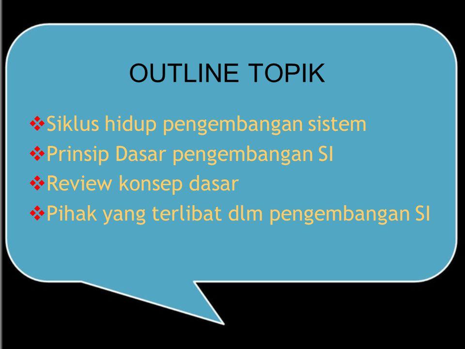 OUTLINE TOPIK  Siklus hidup pengembangan sistem  Prinsip Dasar pengembangan SI  Review konsep dasar  Pihak yang terlibat dlm pengembangan SI