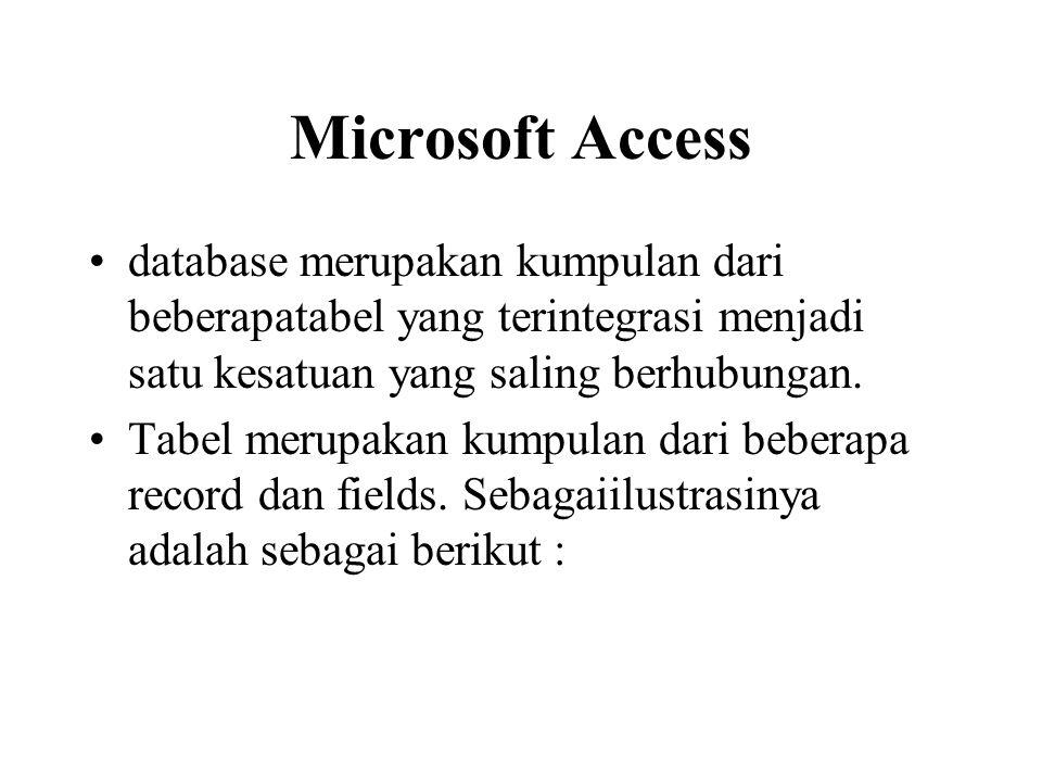 Microsoft Access database merupakan kumpulan dari beberapatabel yang terintegrasi menjadi satu kesatuan yang saling berhubungan. Tabel merupakan kumpu