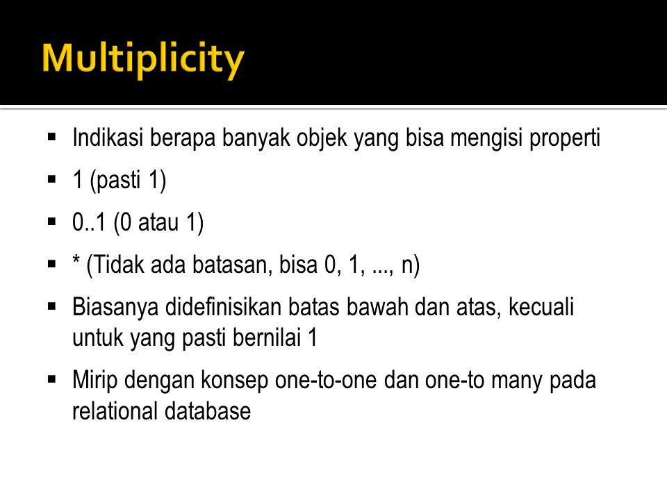  Indikasi berapa banyak objek yang bisa mengisi properti  1 (pasti 1)  0..1 (0 atau 1)  * (Tidak ada batasan, bisa 0, 1,..., n)  Biasanya didefin