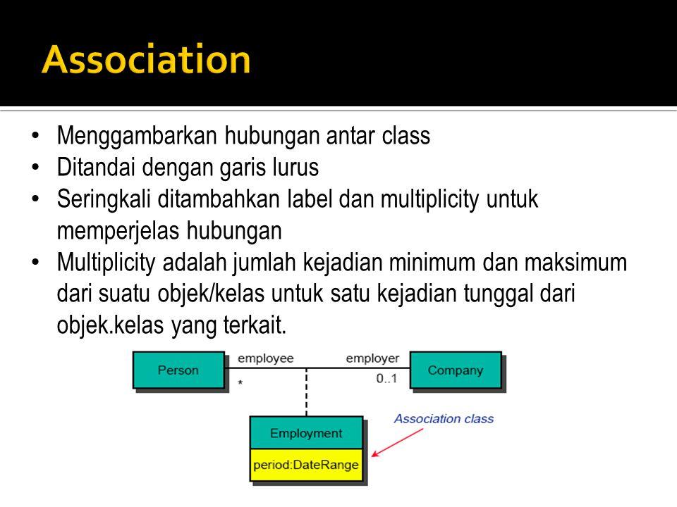 Menggambarkan hubungan antar class Ditandai dengan garis lurus Seringkali ditambahkan label dan multiplicity untuk memperjelas hubungan Multiplicity a