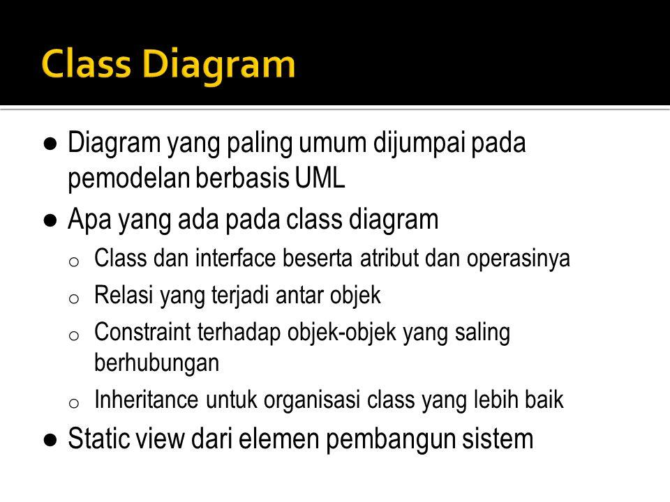 ●Diagram yang paling umum dijumpai pada pemodelan berbasis UML ● Apa yang ada pada class diagram o Class dan interface beserta atribut dan operasinya