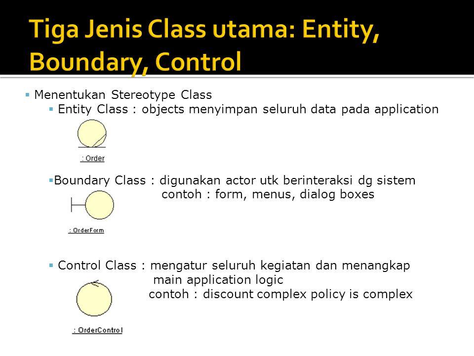  Menentukan Stereotype Class  Entity Class : objects menyimpan seluruh data pada application  Boundary Class : digunakan actor utk berinteraksi dg