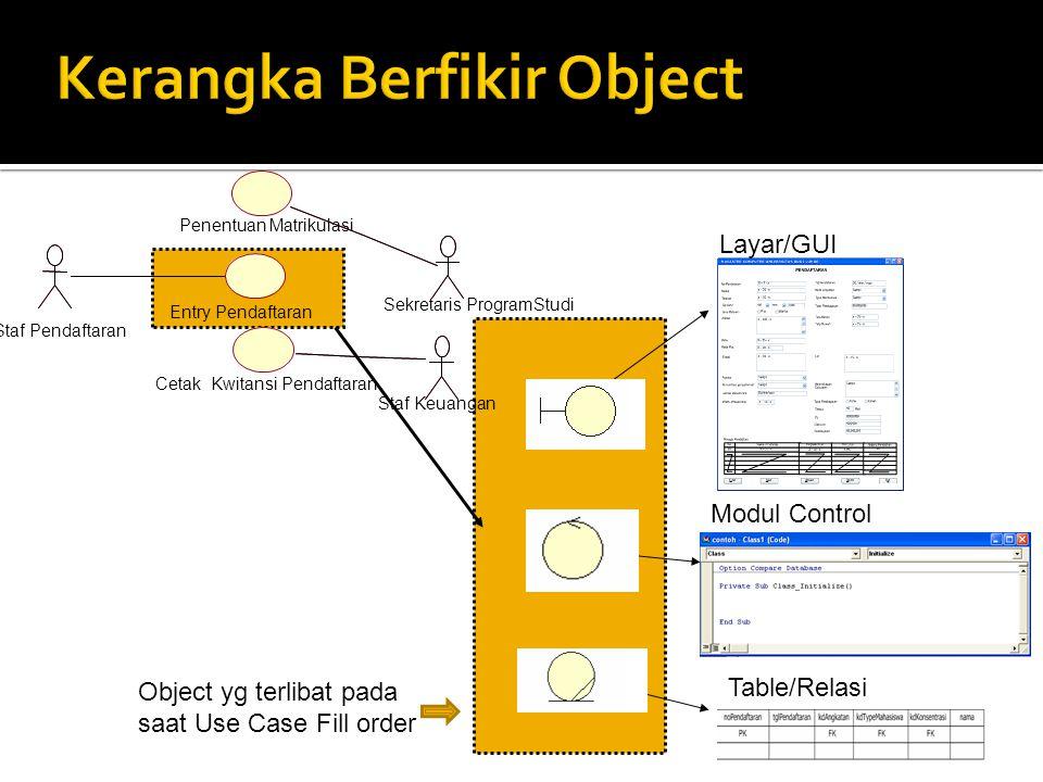 Catatan Layar/GUI Object yg terlibat pada saat Use Case Fill order Table/Relasi Modul Control Staf Pendaftaran Entry Pendaftaran Sekretaris ProgramStu