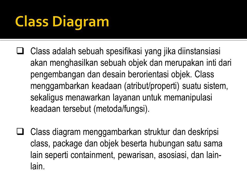 Contoh class diagram :