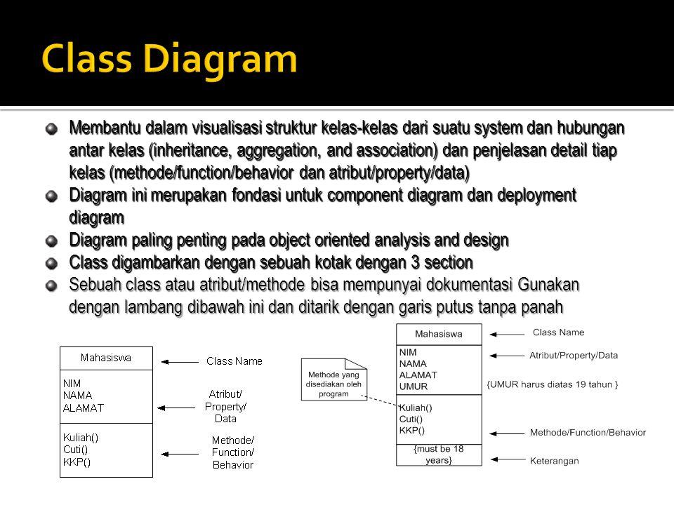 Membantu dalam visualisasi struktur kelas-kelas dari suatu system dan hubungan antar kelas (inheritance, aggregation, and association) dan penjelasan