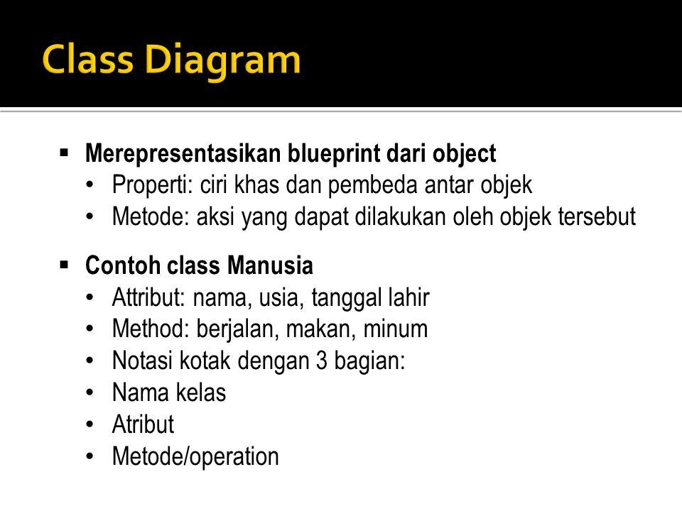  Object adalah instansiasi dari class  Object adalah orang, tempat, kejadian atau sesuatu tentang dimana kita mau menangkap informasi.