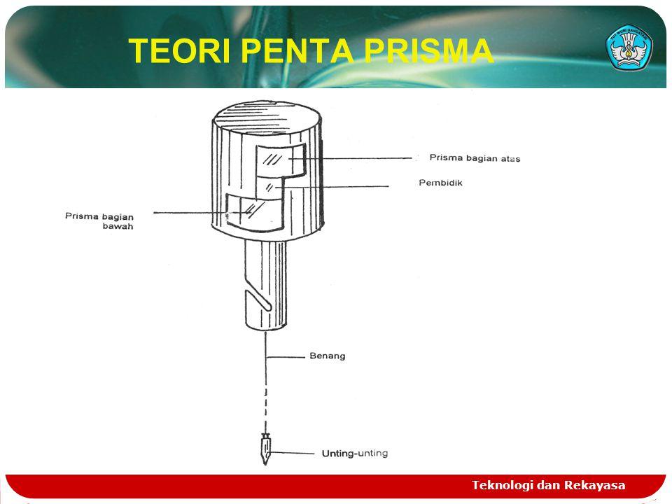 TEORI PENTA PRISMA Teknologi dan Rekayasa