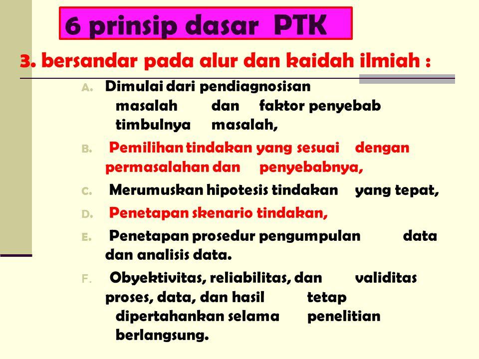6 prinsip dasar PTK 3. bersandar pada alur dan kaidah ilmiah : A. Dimulai dari pendiagnosisan masalahdanfaktor penyebab timbulnyamasalah, B. Pemilihan