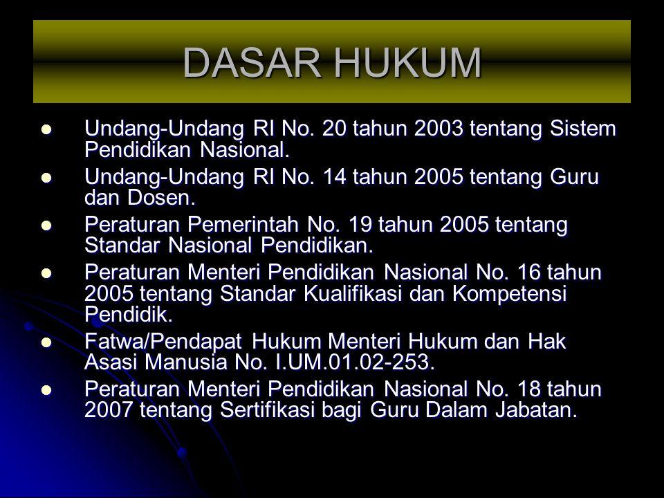 DASAR HUKUM Undang-Undang RI No.20 tahun 2003 tentang Sistem Pendidikan Nasional.