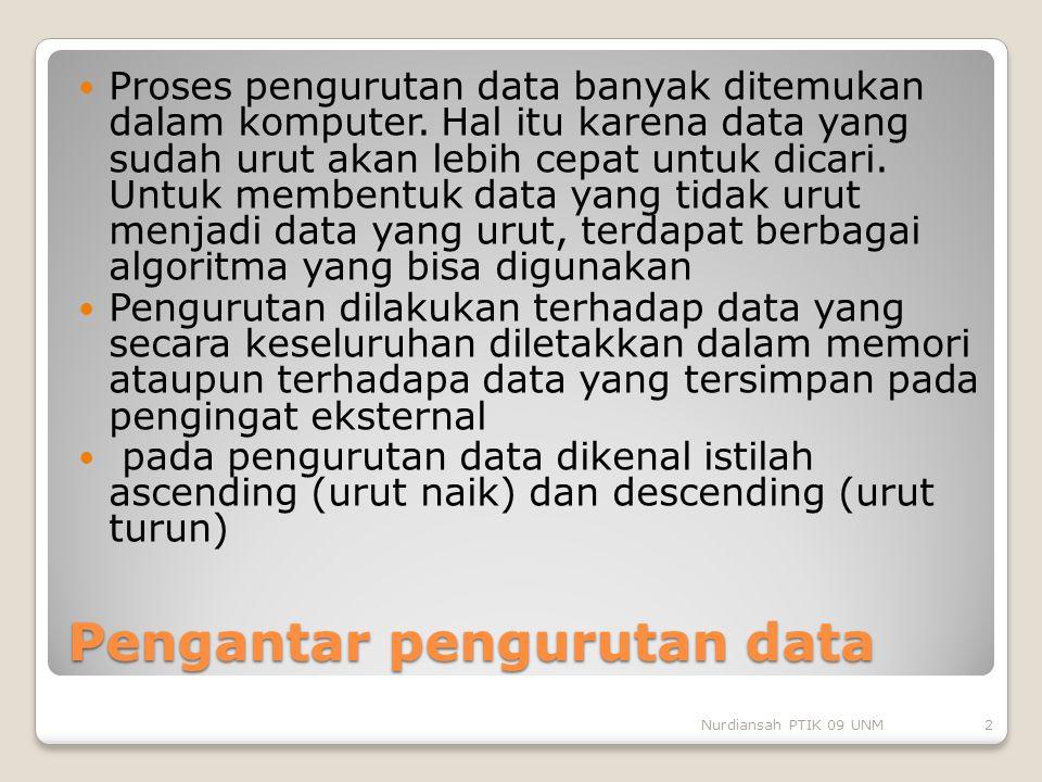 Pengantar pengurutan data Proses pengurutan data banyak ditemukan dalam komputer. Hal itu karena data yang sudah urut akan lebih cepat untuk dicari. U