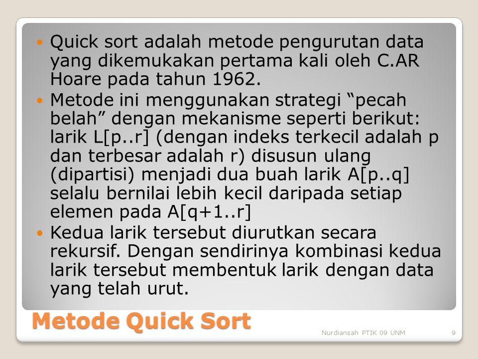 Metode Quick Sort Quick sort adalah metode pengurutan data yang dikemukakan pertama kali oleh C.AR Hoare pada tahun 1962. Metode ini menggunakan strat