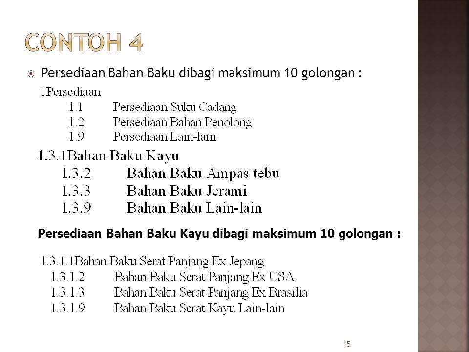 15  Persediaan Bahan Baku dibagi maksimum 10 golongan : Persediaan Bahan Baku Kayu dibagi maksimum 10 golongan :