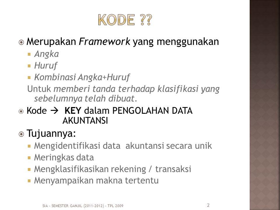  Merupakan Framework yang menggunakan  Angka  Huruf  Kombinasi Angka+Huruf Untuk memberi tanda terhadap klasifikasi yang sebelumnya telah dibuat.