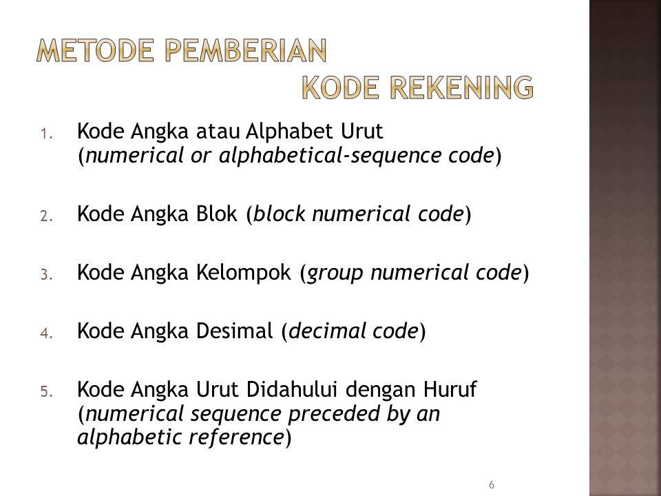  Dalam metode pemberian kode ini, rekening buku besar diberi kode angka atau huruf yang berurutan  Karakteristik :  Rekening diberi kode dengan angka urut, dari angka kecil ke angka besar.