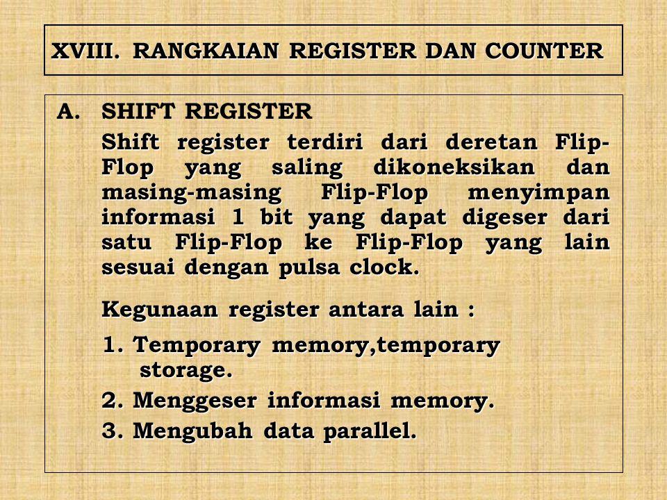 XVIII.RANGKAIAN REGISTER DAN COUNTER A.SHIFT REGISTER Shift register terdiri dari deretan Flip- Flop yang saling dikoneksikan dan masing-masing Flip-F