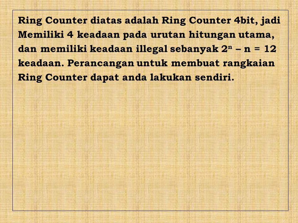 Ring Counter diatas adalah Ring Counter 4bit, jadi Memiliki 4 keadaan pada urutan hitungan utama, dan memiliki keadaan illegal sebanyak 2 n – n = 12 k